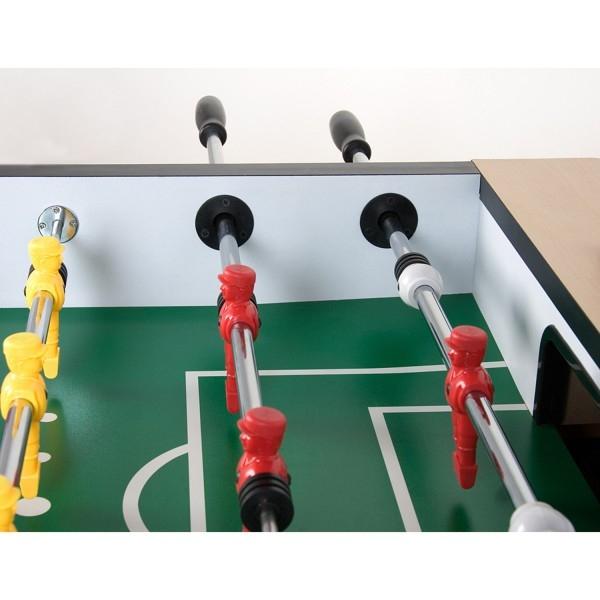 Pravidla hry pro stolní fotbal, fotbálek